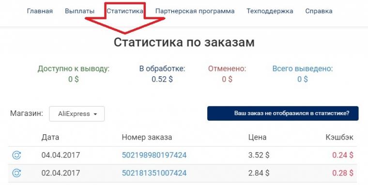 Статистика начисленных кэшбэков от ePN (после заказа из приложения)